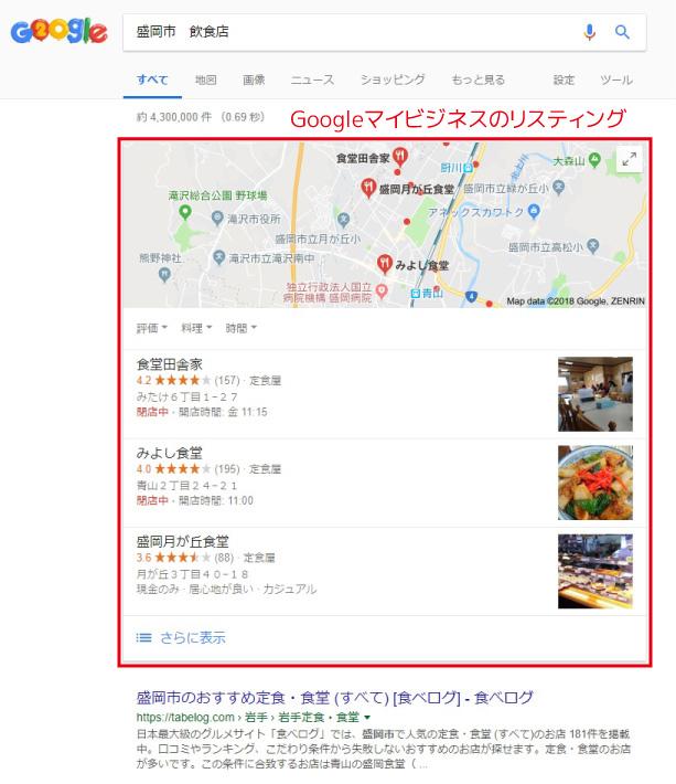 Googleマイビジネスのリスティング
